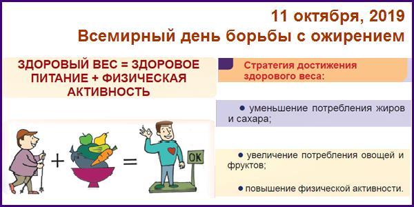 11.09 День борьбы с ожирением