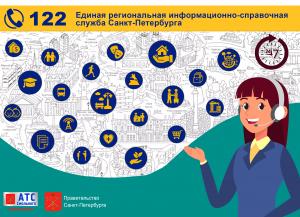 122-инфографика