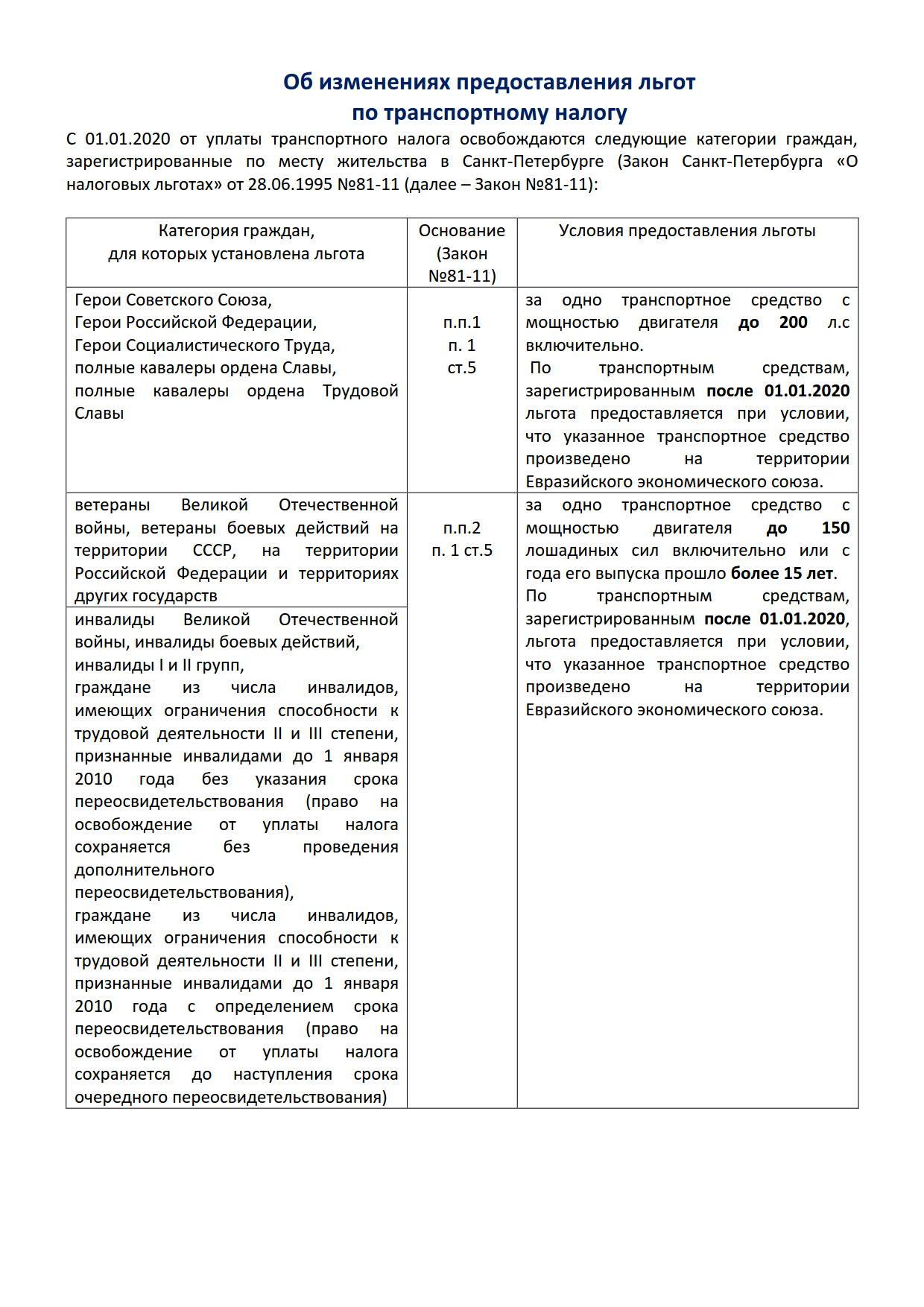 43_Льготы Транспорт 2020_1