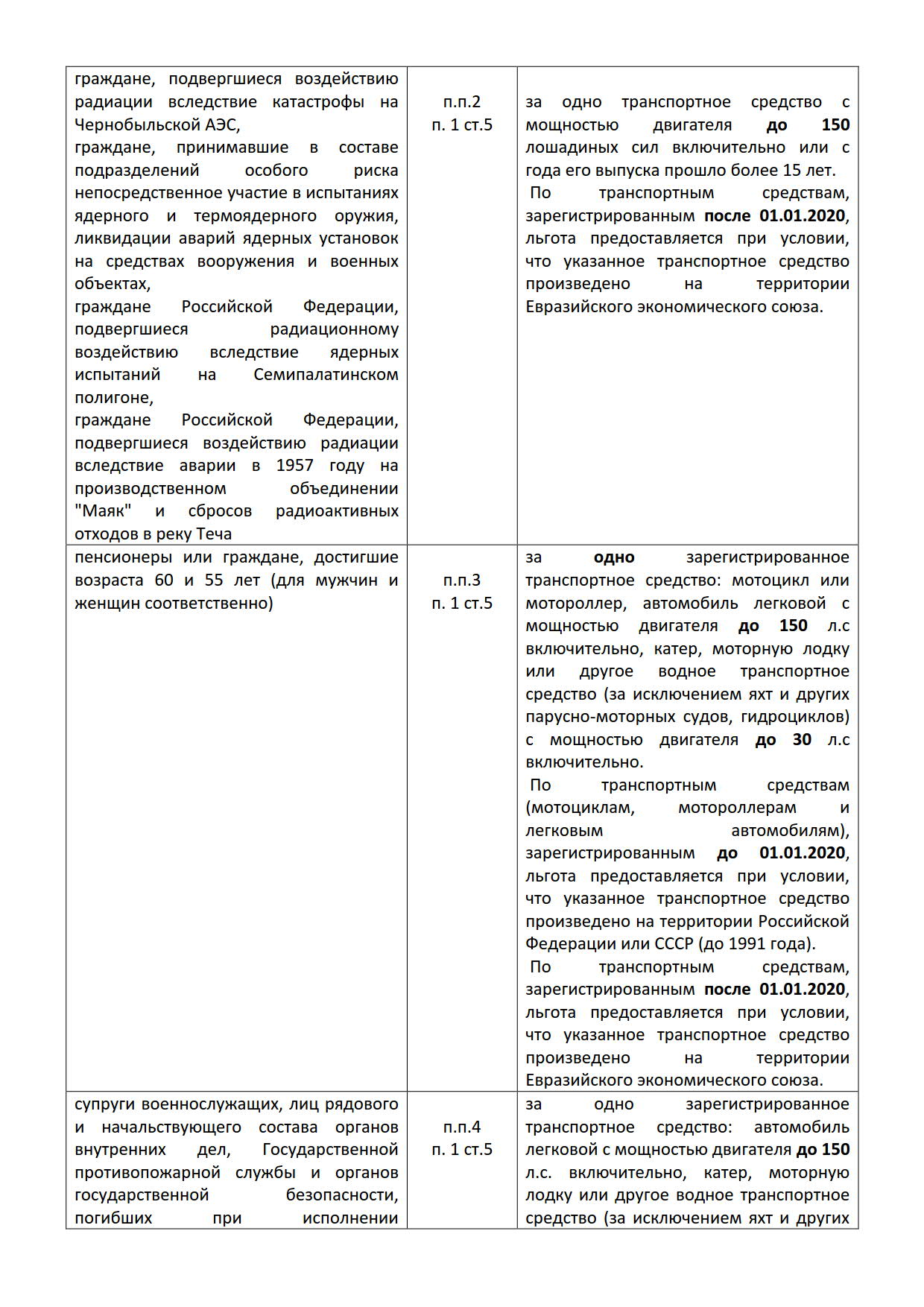 43_Льготы Транспорт 2020_2