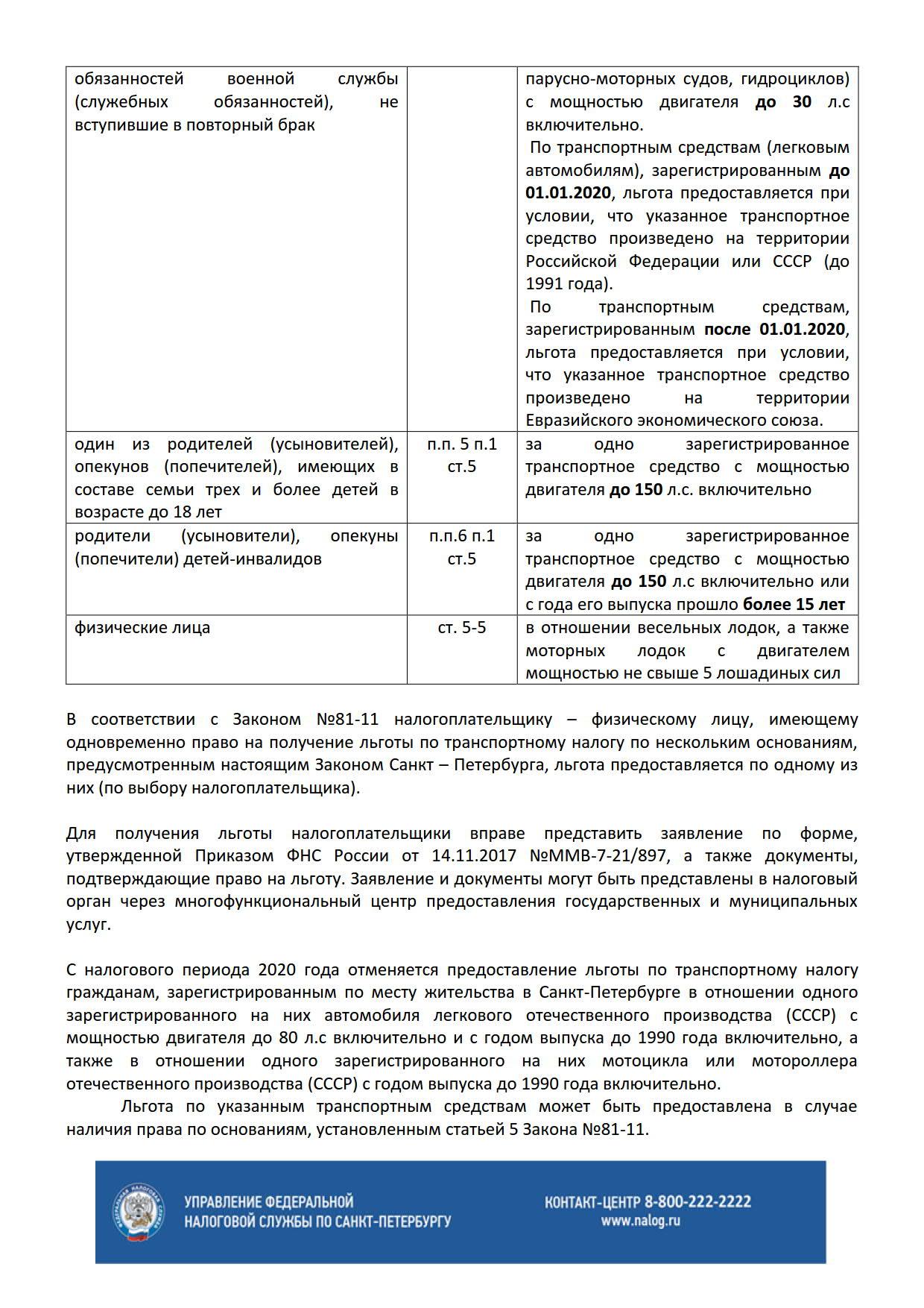 43_Льготы Транспорт 2020_3