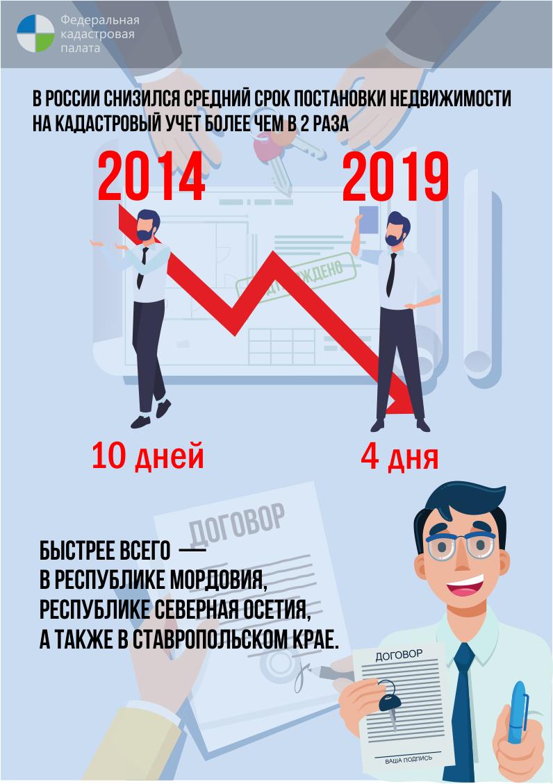 ГКОинфографикафинал