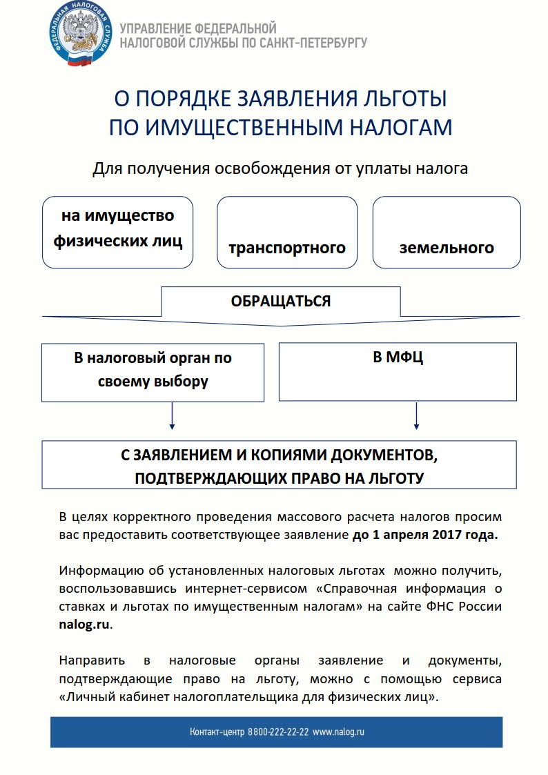 информация от ФНС_1