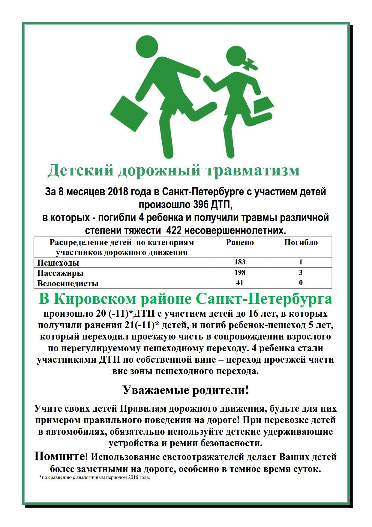 листовка ДДТТавгуст 2018_1